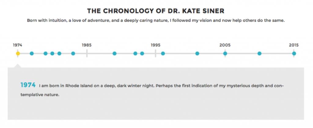 Kate Siner Timeline